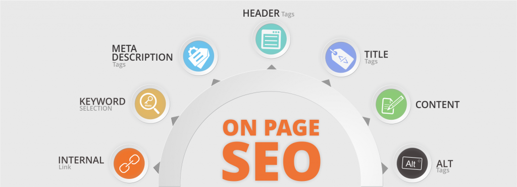 on-page SEO - Part of your SOP for your blog