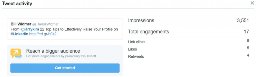 Tweet activity