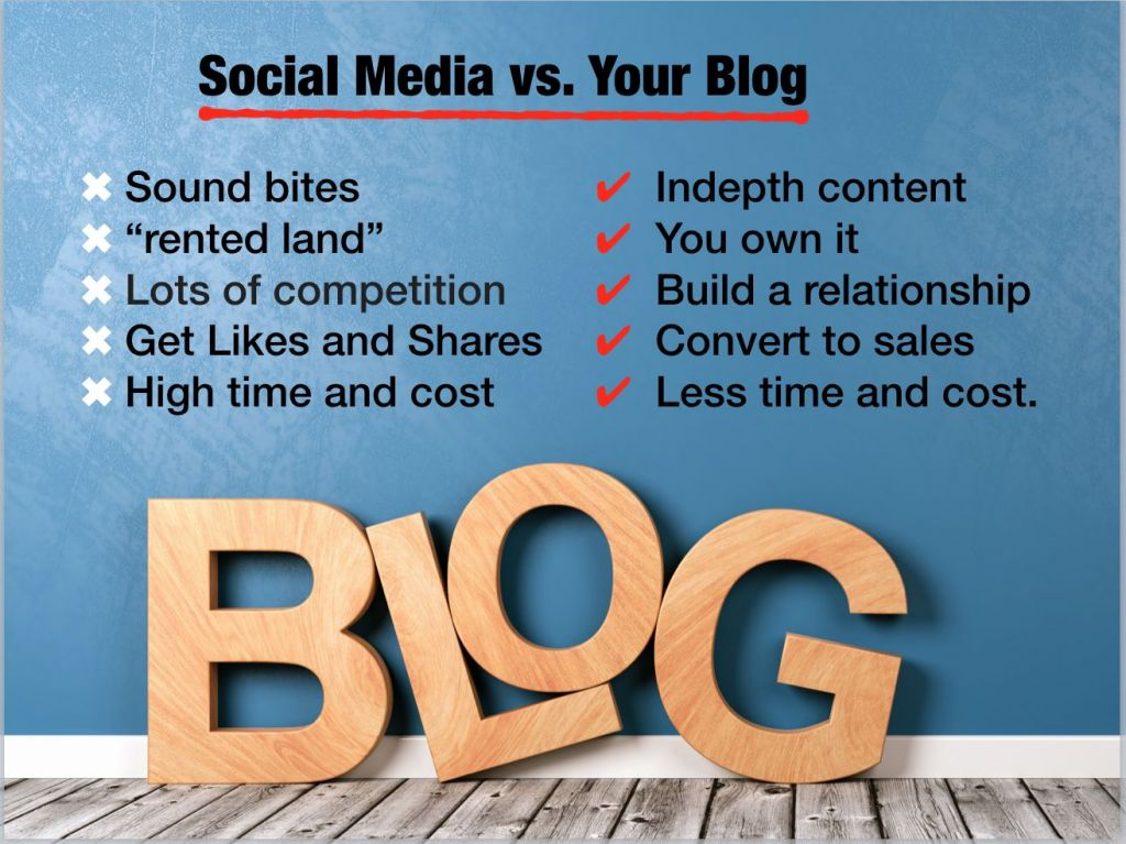 Get the best ROI from your blogs and social media